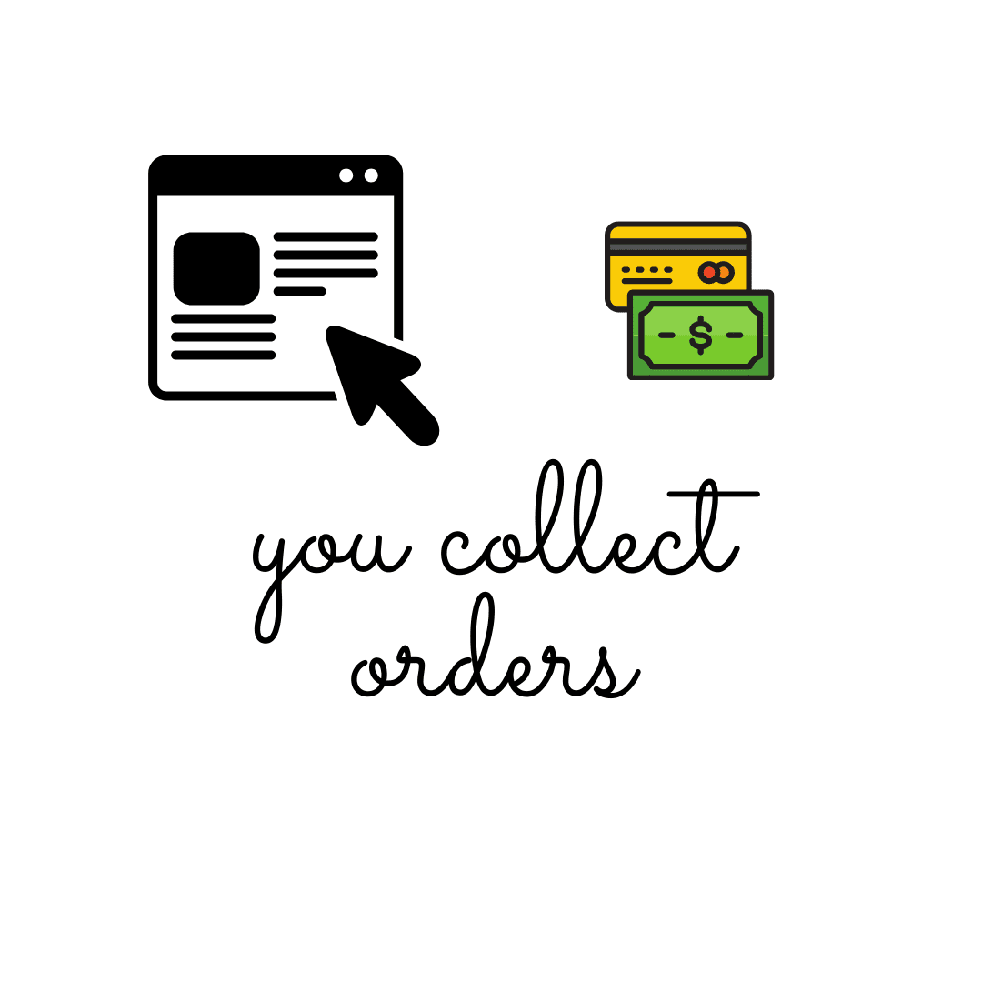 "A picture of a cursor clicking on a website and another of a card nd dollar bill with the words ""You Collect Orders"" in black cursive."
