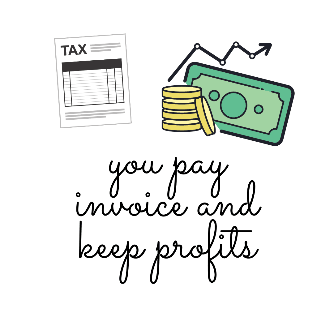 "A drawing of a tax form next to coins, bills, and a line grapgh going up with the words ""you pay invoice and keep profits""."